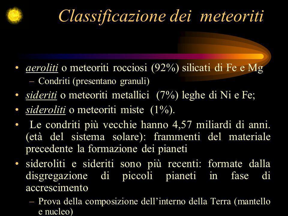 Classificazione dei meteoriti aeroliti o meteoriti rocciosi (92%) silicati di Fe e Mg –Condriti (presentano granuli) sideriti o meteoriti metallici (7
