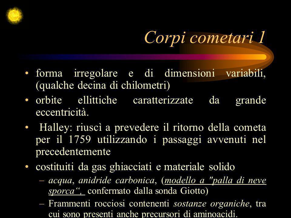 Corpi cometari 1 forma irregolare e di dimensioni variabili, (qualche decina di chilometri) orbite ellittiche caratterizzate da grande eccentricità. H