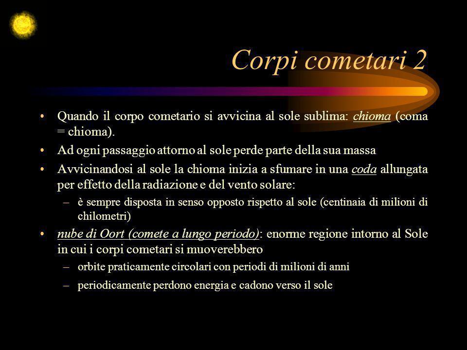 Corpi cometari 2 Quando il corpo cometario si avvicina al sole sublima: chioma (coma = chioma). Ad ogni passaggio attorno al sole perde parte della su