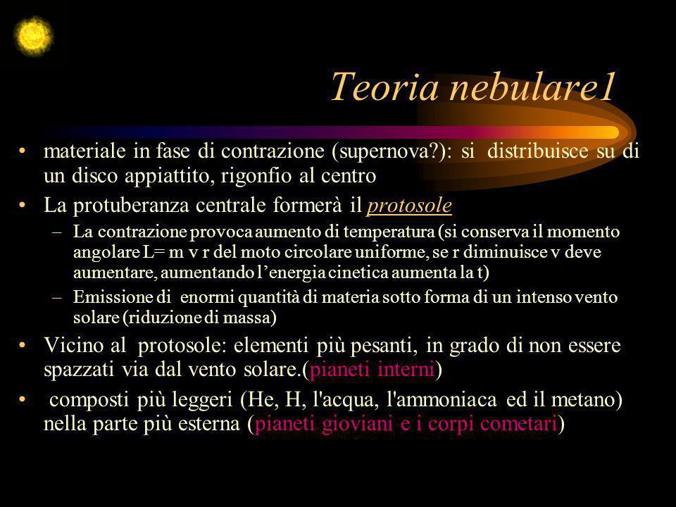 Teoria nebulare1 materiale in fase di contrazione (supernova?): si distribuisce su di un disco appiattito, rigonfio al centro La protuberanza centrale