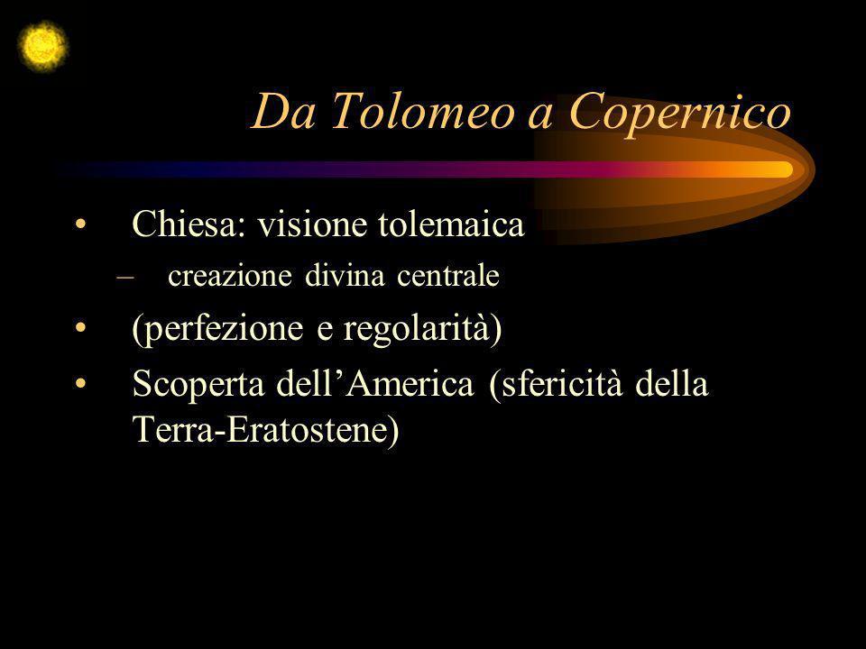 Da Tolomeo a Copernico Chiesa: visione tolemaica –creazione divina centrale (perfezione e regolarità) Scoperta dellAmerica (sfericità della Terra-Erat