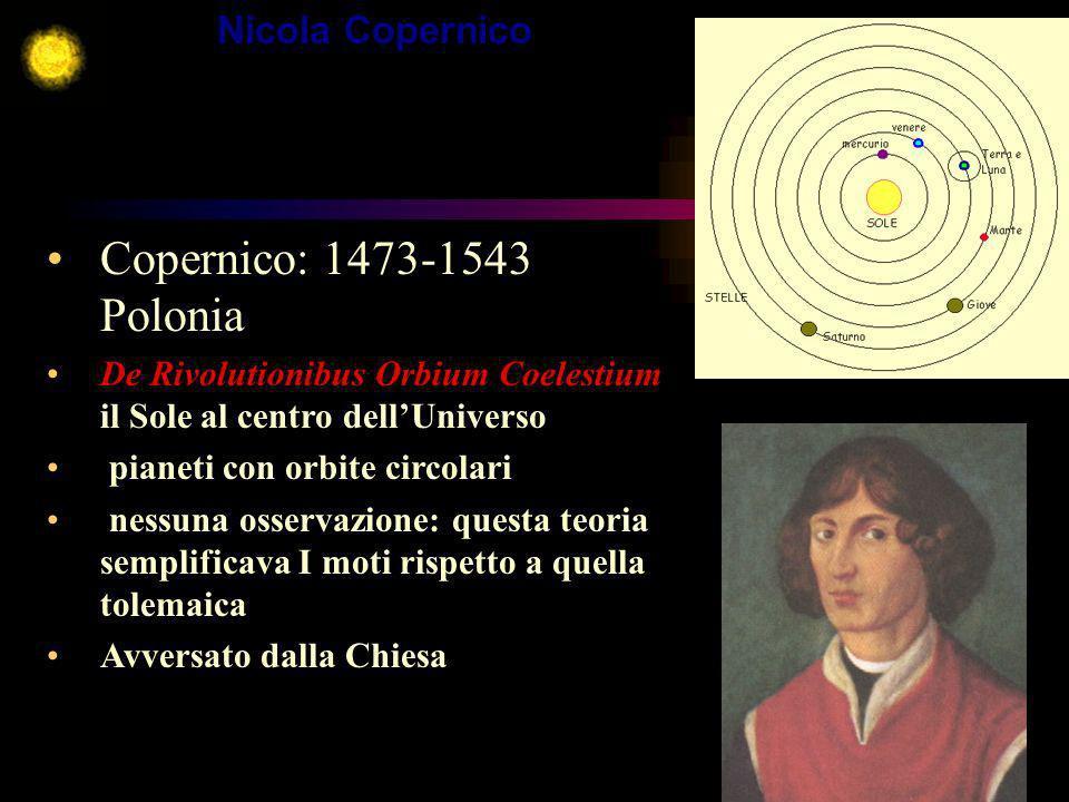 Nicola Copernico Copernico: 1473-1543 Polonia De Rivolutionibus Orbium Coelestium il Sole al centro dellUniverso pianeti con orbite circolari nessuna
