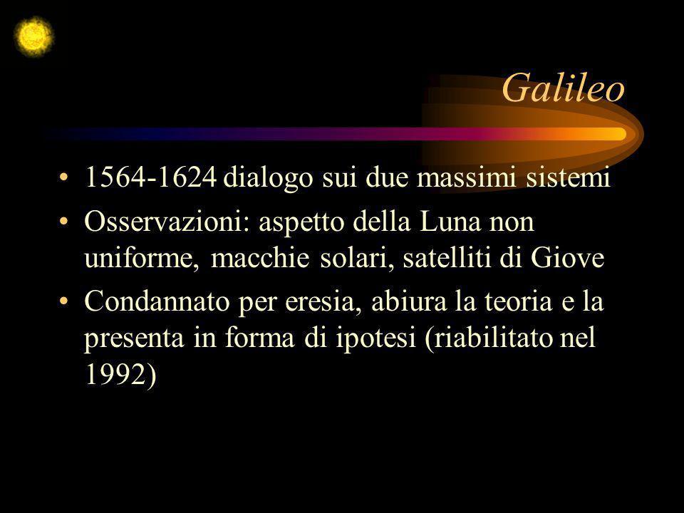 Galileo 1564-1624 dialogo sui due massimi sistemi Osservazioni: aspetto della Luna non uniforme, macchie solari, satelliti di Giove Condannato per ere