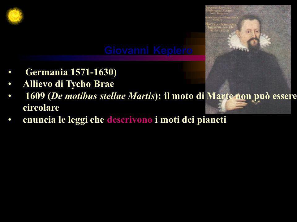 Giovanni Keplero Germania 1571-1630) Allievo di Tycho Brae 1609 (De motibus stellae Martis): il moto di Marte non può essere circolare enuncia le legg