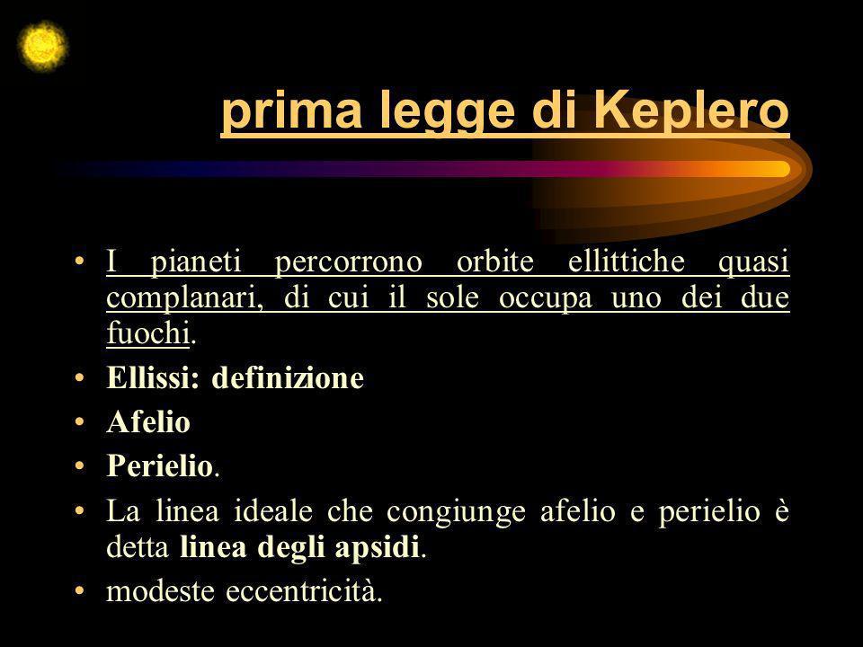 prima legge di Keplero I pianeti percorrono orbite ellittiche quasi complanari, di cui il sole occupa uno dei due fuochi. Ellissi: definizione Afelio