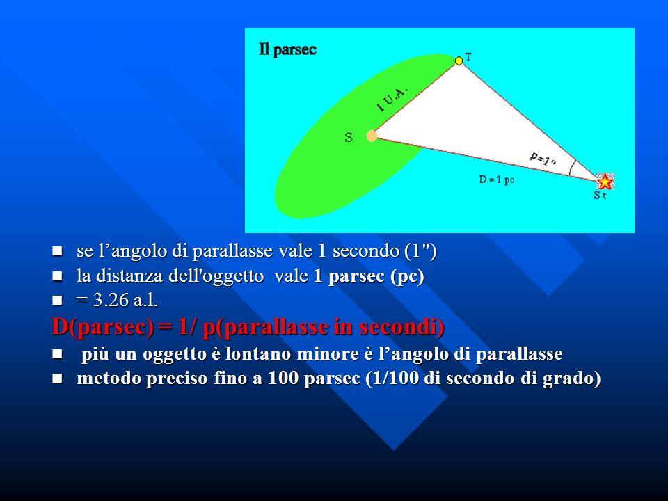 Il Parsec se langolo di parallasse vale 1 secondo (1