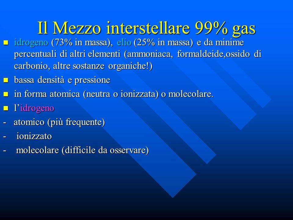 Il Mezzo interstellare 99% gas idrogeno (73% in massa), elio (25% in massa) e da minime percentuali di altri elementi (ammoniaca, formaldeide,ossido d