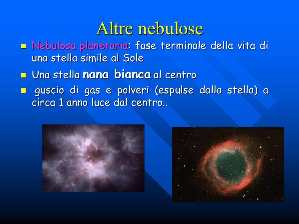 Altre nebulose Nebulosa planetaria: fase terminale della vita di una stella simile al Sole Nebulosa planetaria: fase terminale della vita di una stell
