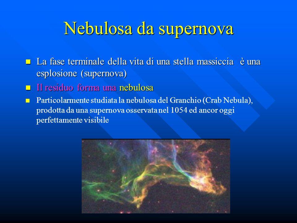 Nebulosa da supernova La fase terminale della vita di una stella massiccia è una esplosione (supernova) La fase terminale della vita di una stella mas