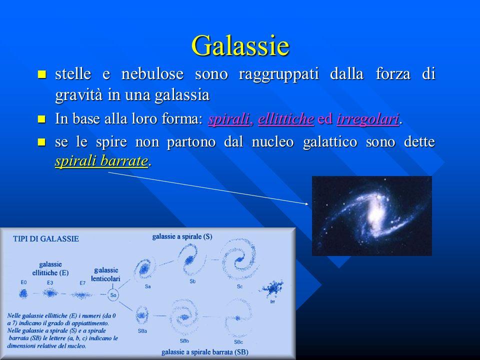 Galassie stelle e nebulose sono raggruppati dalla forza di gravità in una galassia stelle e nebulose sono raggruppati dalla forza di gravità in una ga