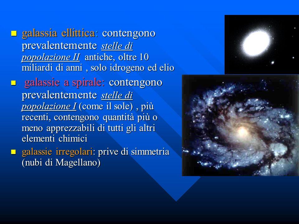 galassia ellittica: contengono prevalentemente stelle di popolazione II antiche, oltre 10 miliardi di anni, solo idrogeno ed elio galassia ellittica: