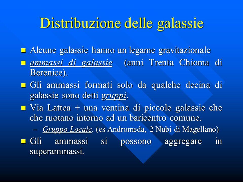 Distribuzione delle galassie Alcune galassie hanno un legame gravitazionale Alcune galassie hanno un legame gravitazionale ammassi di galassie (anni T
