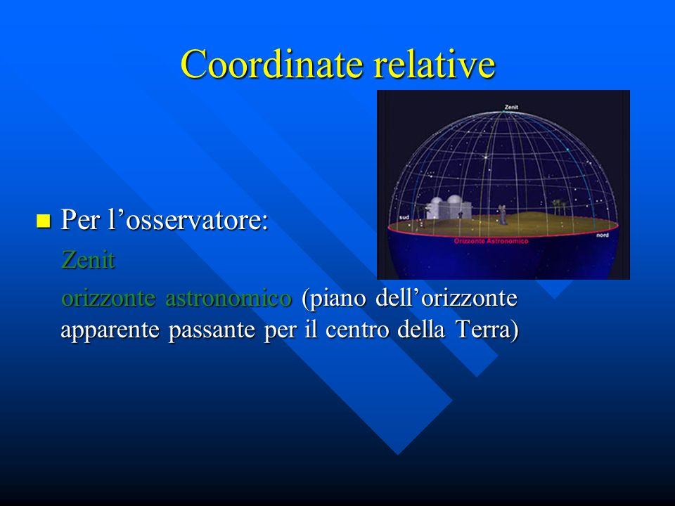 Coordinate relative Per losservatore: Per losservatore: Zenit Zenit orizzonte astronomico (piano dellorizzonte apparente passante per il centro della