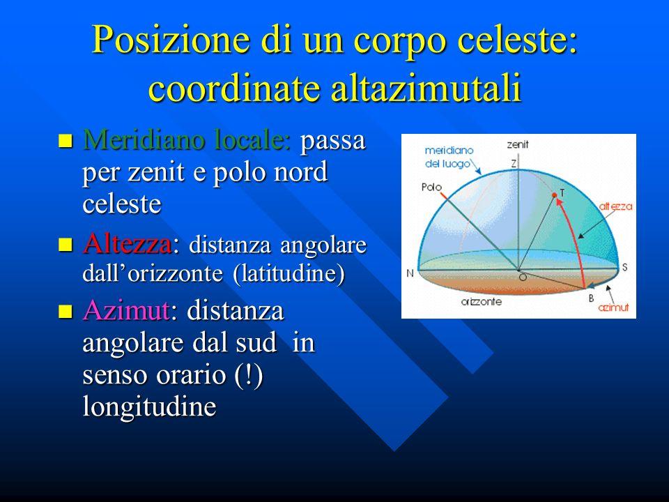 Posizione di un corpo celeste: coordinate altazimutali Meridiano locale: passa per zenit e polo nord celeste Meridiano locale: passa per zenit e polo