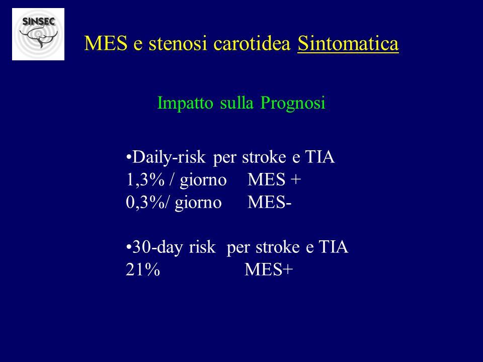 MES e stenosi carotidea Sintomatica Daily-risk per stroke e TIA 1,3% / giorno MES + 0,3%/ giorno MES- 30-day risk per stroke e TIA 21% MES+ Impatto su
