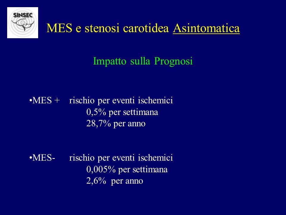 MES e stenosi carotidea Asintomatica MES + rischio per eventi ischemici 0,5% per settimana 28,7% per anno MES- rischio per eventi ischemici 0,005% per