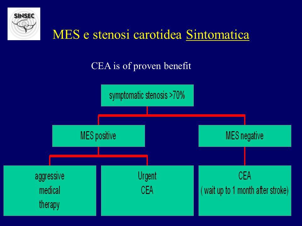 MES e stenosi carotidea Sintomatica CEA is of proven benefit