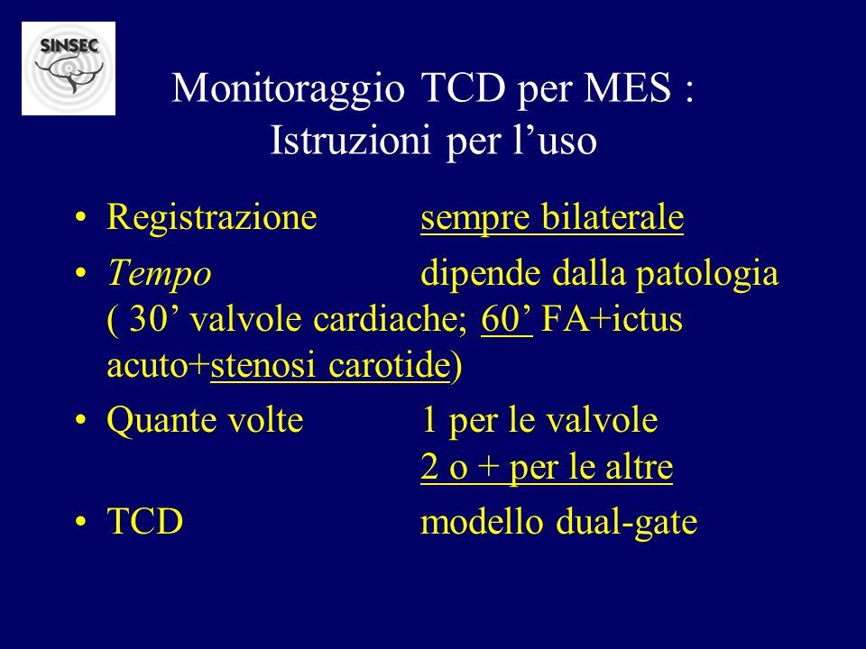Monitoraggio TCD per MES : Istruzioni per luso Registrazionesempre bilaterale Tempodipende dalla patologia ( 30 valvole cardiache; 60 FA+ictus acuto+s
