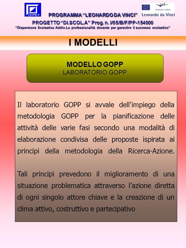 I MODELLI MODELLO GOPP LABORATORIO GOPP Il laboratorio GOPP si avvale dellimpiego della metodologia GOPP per la pianificazione delle attività delle varie fasi secondo una modalità di elaborazione condivisa delle proposte ispirata ai principi della metodologia della Ricerca-Azione.