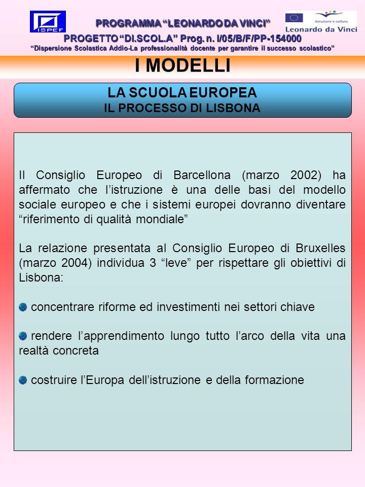 LA SCUOLA EUROPEA IL PROCESSO DI LISBONA I MODELLI PROGRAMMA LEONARDO DA VINCI PROGETTO DI.SCOL.A Prog.