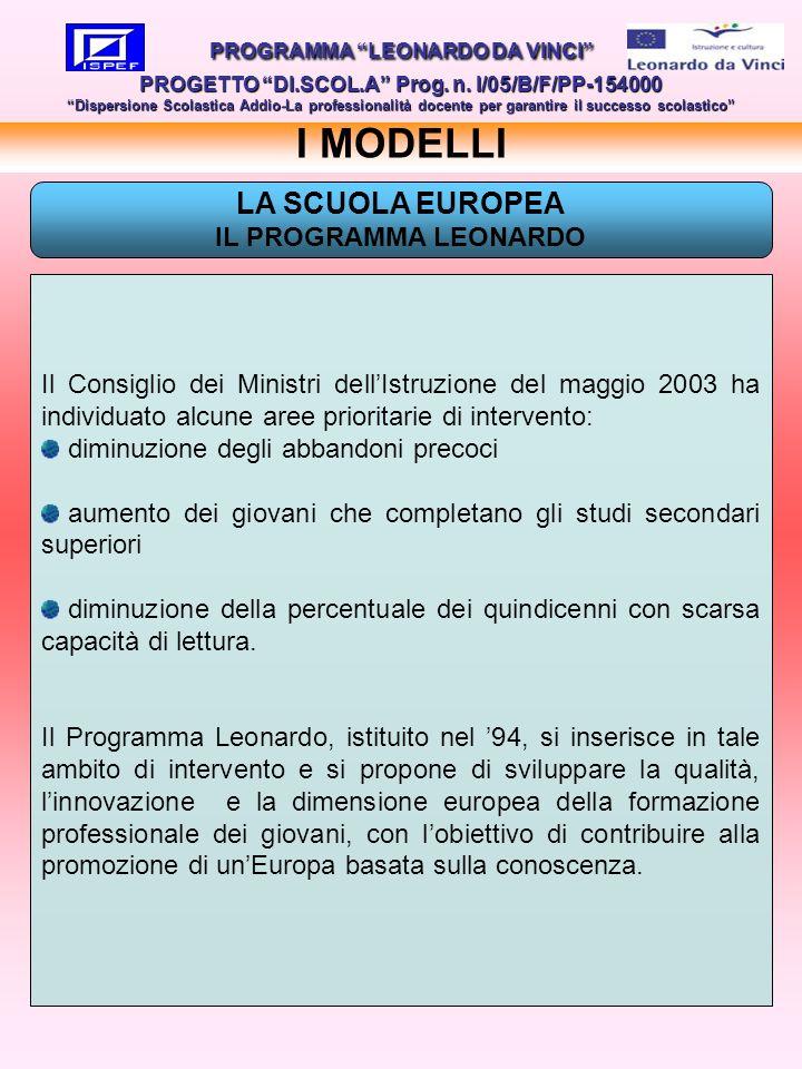 LA SCUOLA EUROPEA IL PROGRAMMA LEONARDO I MODELLI PROGRAMMA LEONARDO DA VINCI PROGETTO DI.SCOL.A Prog.
