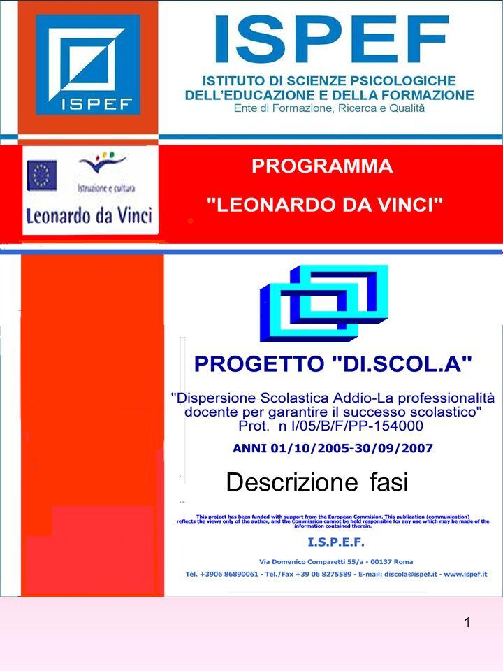 2 DESCRIZIONE DELLE FASI PHASES DESCRIPTION ARTICULATION DES PHASES FASE PHASE DURATA DURATION DUREE RESPONSABILE RESPONSIBLE RESPONSABLE ATTIVITÁ ACTIVITY ACTIVITÉS Start up da 01.10.05 a 31.10.05 ISPEF ITALIA Pianificazione 1° meeting-Roma Planning Planification Fase I da 01.11.05 a 31.12.05 ITIS LAquila ITALIA Realizzazione del portale Realization of the portal Réalisation du portail Fase II da 01.01.06 a 28.02.06 SCIENTER ITALIA Ricerca di casi di successo Research on successful cases Recherche des cas de succès Fase III da 01.03.06 a 31.05.06 DEIS CORK IRLANDA Definizione dei macroindicatori 2°meeting- Bruxelles Macro-indicators definition Définition des macro-indicateurs PROGRAMMA LEONARDO DA VINCI PROGETTO DI.SCOL.A Prog.