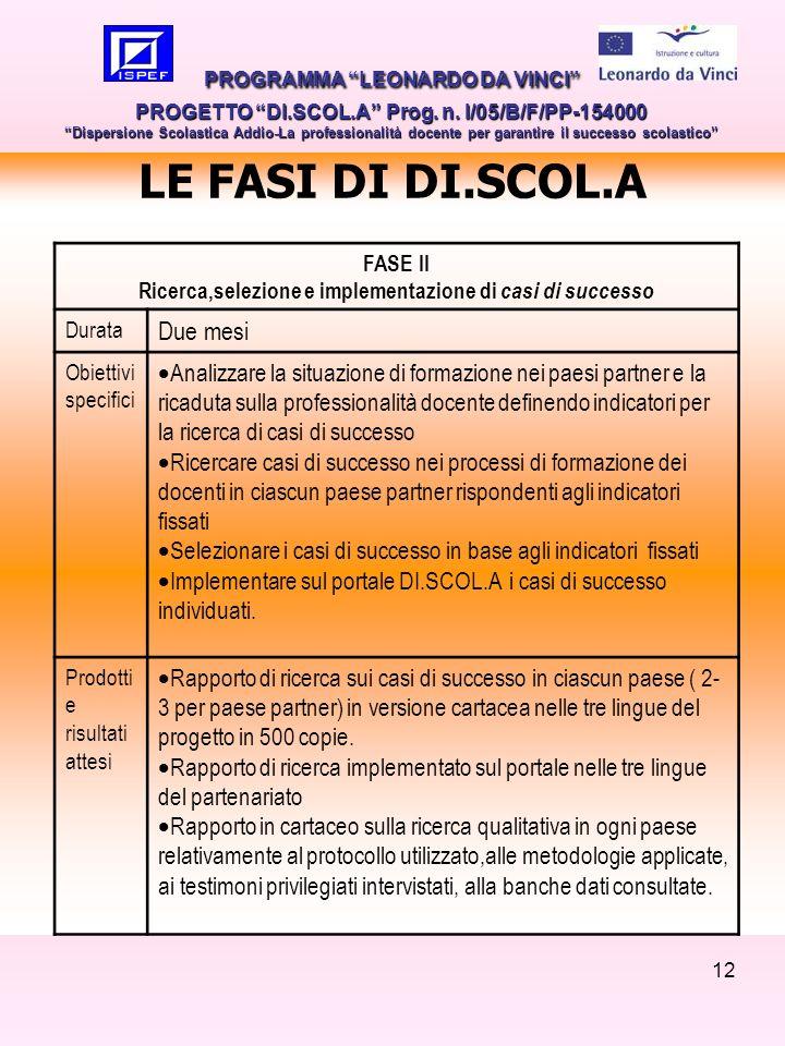 12 LE FASI DI DI.SCOL.A PROGRAMMA LEONARDO DA VINCI PROGETTO DI.SCOL.A Prog. n. I/05/B/F/PP-154000 Dispersione Scolastica Addio-La professionalità doc
