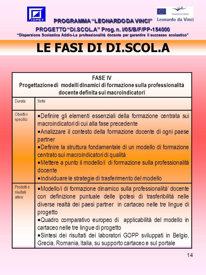 14 LE FASI DI DI.SCOL.A PROGRAMMA LEONARDO DA VINCI PROGETTO DI.SCOL.A Prog. n. I/05/B/F/PP-154000 Dispersione Scolastica Addio-La professionalità doc