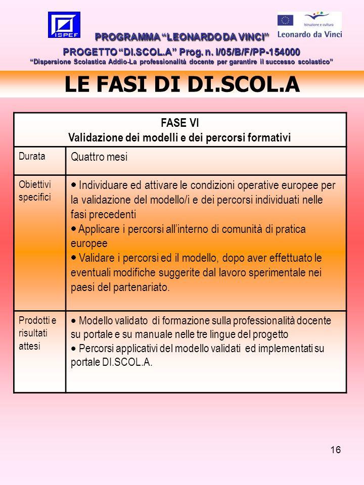16 LE FASI DI DI.SCOL.A PROGRAMMA LEONARDO DA VINCI PROGETTO DI.SCOL.A Prog. n. I/05/B/F/PP-154000 Dispersione Scolastica Addio-La professionalità doc