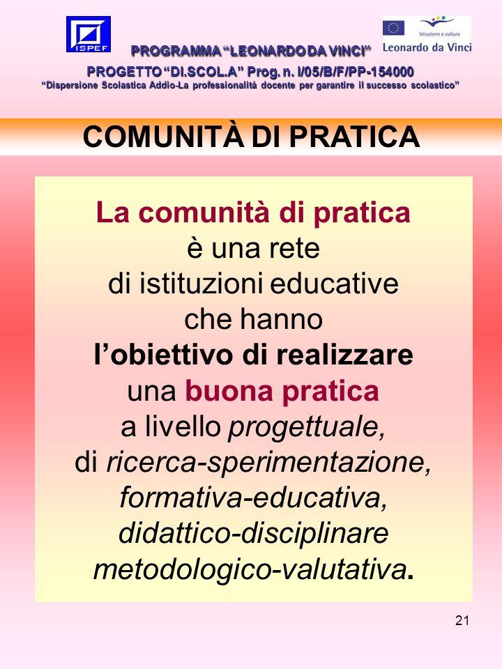 21 COMUNITÀ DI PRATICA PROGRAMMA LEONARDO DA VINCI PROGETTO DI.SCOL.A Prog. n. I/05/B/F/PP-154000 Dispersione Scolastica Addio-La professionalità doce