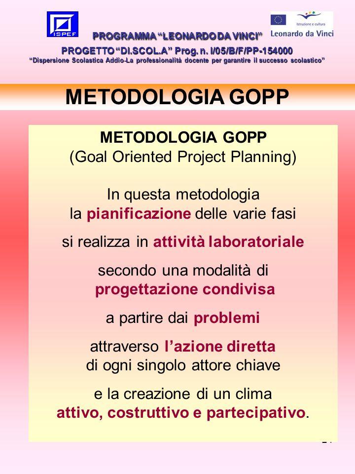 24 METODOLOGIA GOPP PROGRAMMA LEONARDO DA VINCI PROGETTO DI.SCOL.A Prog. n. I/05/B/F/PP-154000 Dispersione Scolastica Addio-La professionalità docente