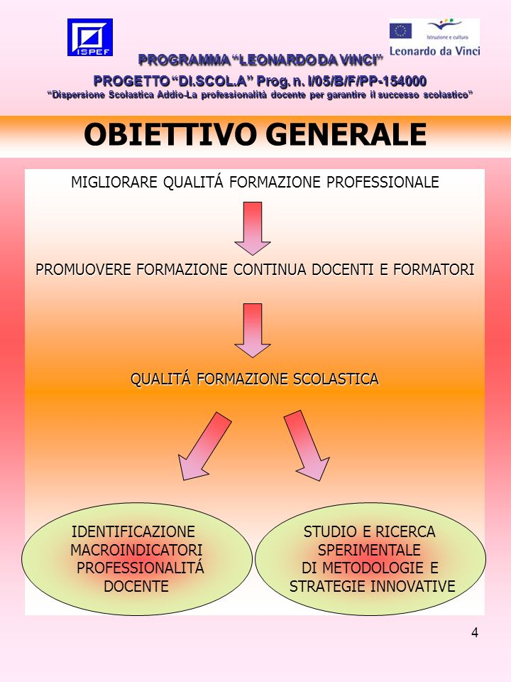 4 OBIETTIVO GENERALE MIGLIORARE QUALITÁ FORMAZIONE PROFESSIONALE PROMUOVERE FORMAZIONE CONTINUA DOCENTI E FORMATORI QUALITÁ FORMAZIONE SCOLASTICA PROG