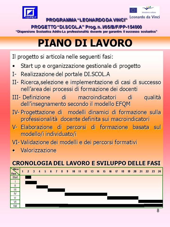 8 PIANO DI LAVORO Il progetto si articola nelle seguenti fasi: Start up e organizzazione gestionale di progettoStart up e organizzazione gestionale di