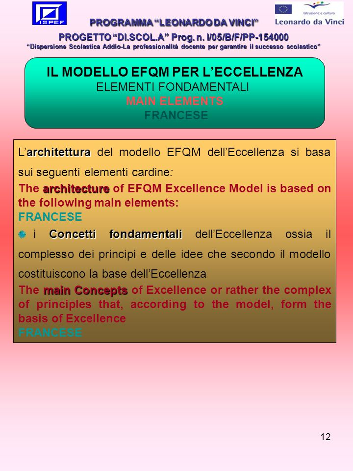 12 architettura Larchitettura del modello EFQM dellEccellenza si basa sui seguenti elementi cardine: architecture The architecture of EFQM Excellence Model is based on the following main elements: FRANCESE Concetti fondamentali i Concetti fondamentali dellEccellenza ossia il complesso dei principi e delle idee che secondo il modello costituiscono la base dellEccellenza main Concepts The main Concepts of Excellence or rather the complex of principles that, according to the model, form the basis of Excellence FRANCESE PROGRAMMA LEONARDO DA VINCI PROGETTO DI.SCOL.A Prog.