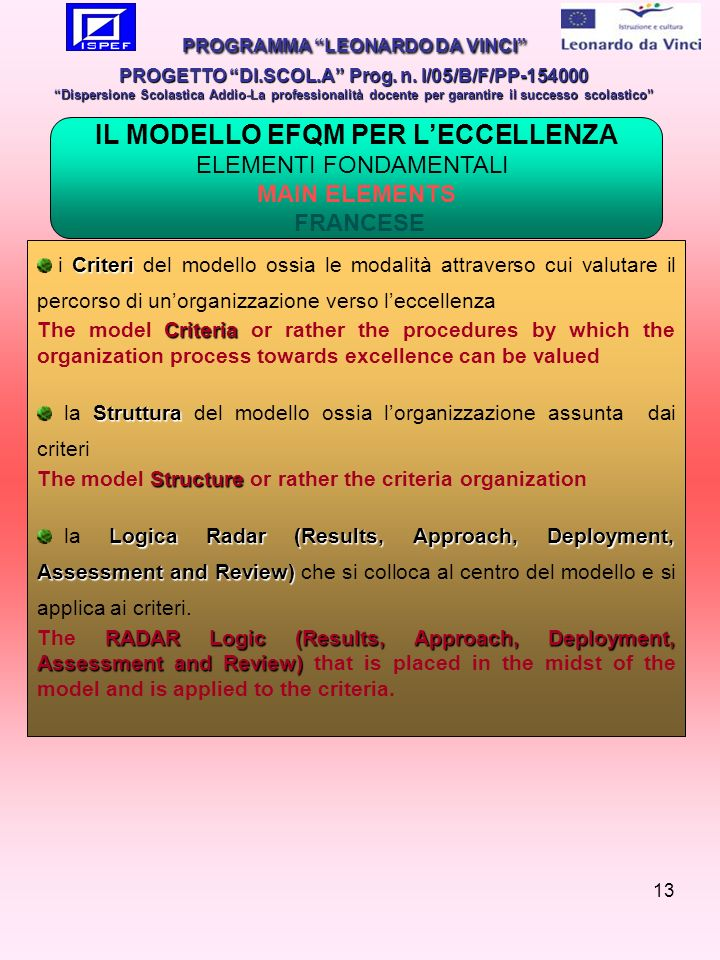 13 Criteri i Criteri del modello ossia le modalità attraverso cui valutare il percorso di unorganizzazione verso leccellenza Criteria The model Criteria or rather the procedures by which the organization process towards excellence can be valued Struttura la Struttura del modello ossia lorganizzazione assunta dai criteri Structure The model Structure or rather the criteria organization Logica Radar (Results, Approach, Deployment, Assessment and Review) la Logica Radar (Results, Approach, Deployment, Assessment and Review) che si colloca al centro del modello e si applica ai criteri.