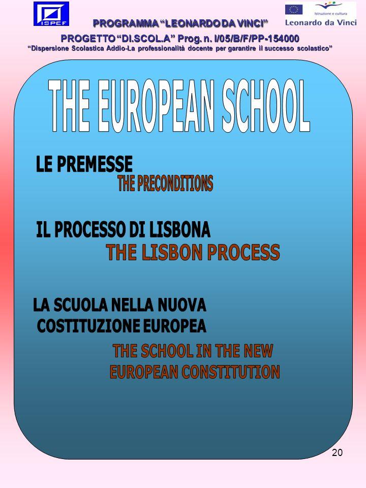 20 PROGRAMMA LEONARDO DA VINCI PROGETTO DI.SCOL.A Prog.