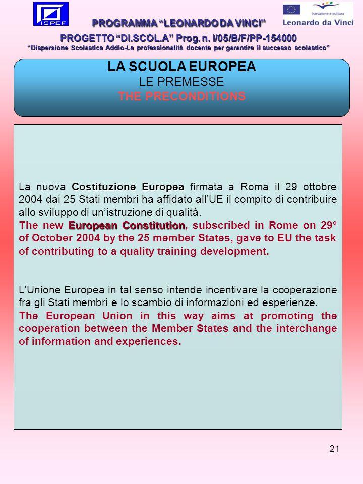 21 LA SCUOLA EUROPEA LE PREMESSE THE PRECONDITIONS Costituzione Europea La nuova Costituzione Europea firmata a Roma il 29 ottobre 2004 dai 25 Stati membri ha affidato allUE il compito di contribuire allo sviluppo di unistruzione di qualità.