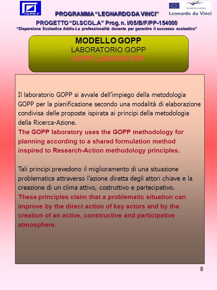 8 MODELLO GOPP LABORATORIO GOPP GOPP LABORATORY Il laboratorio GOPP si avvale dellimpiego della metodologia GOPP per la pianificazione secondo una modalità di elaborazione condivisa delle proposte ispirata ai principi della metodologia della Ricerca-Azione.