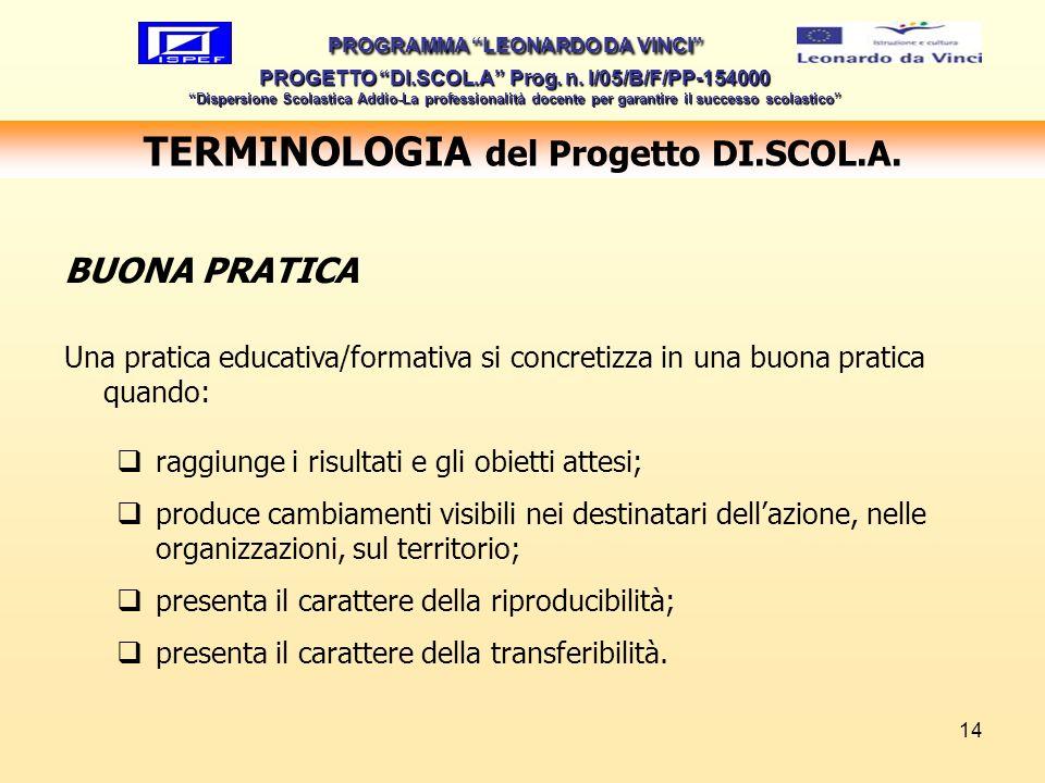 14 TERMINOLOGIA del Progetto DI.SCOL.A. PROGRAMMA LEONARDO DA VINCI PROGETTO DI.SCOL.A Prog. n. I/05/B/F/PP-154000 Dispersione Scolastica Addio-La pro