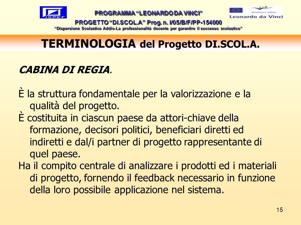 15 TERMINOLOGIA del Progetto DI.SCOL.A. PROGRAMMA LEONARDO DA VINCI PROGETTO DI.SCOL.A Prog. n. I/05/B/F/PP-154000 Dispersione Scolastica Addio-La pro