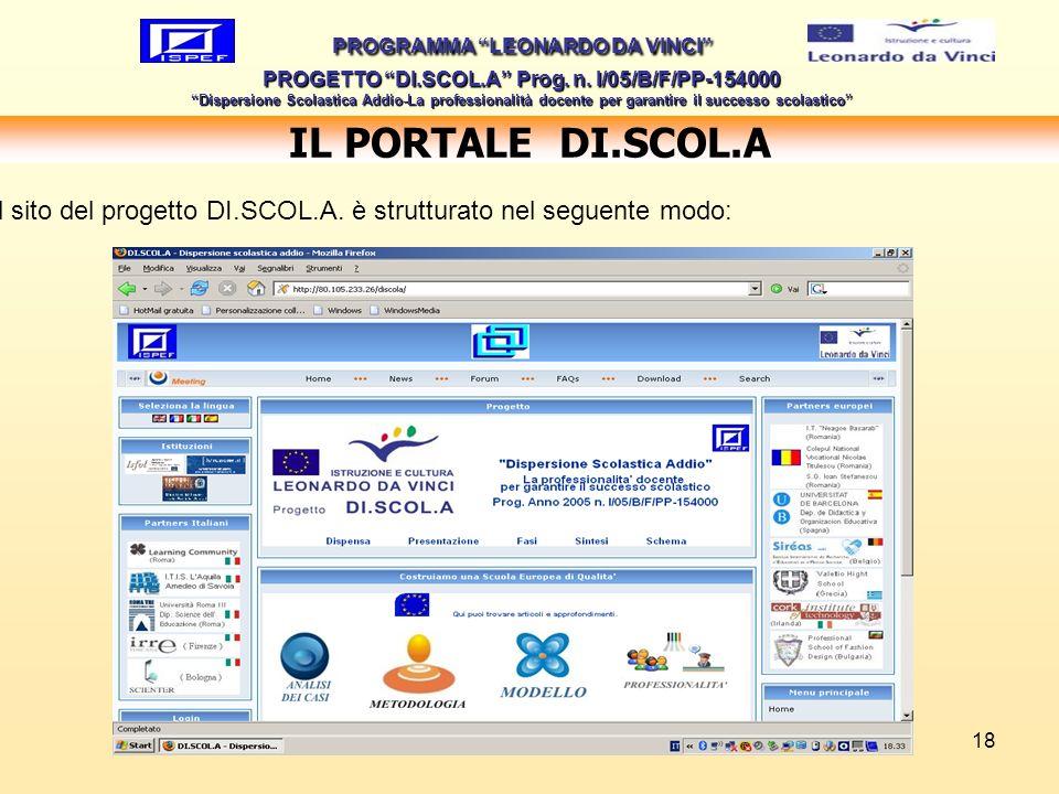18 IL PORTALE DI.SCOL.A PROGRAMMA LEONARDO DA VINCI PROGETTO DI.SCOL.A Prog. n. I/05/B/F/PP-154000 Dispersione Scolastica Addio-La professionalità doc