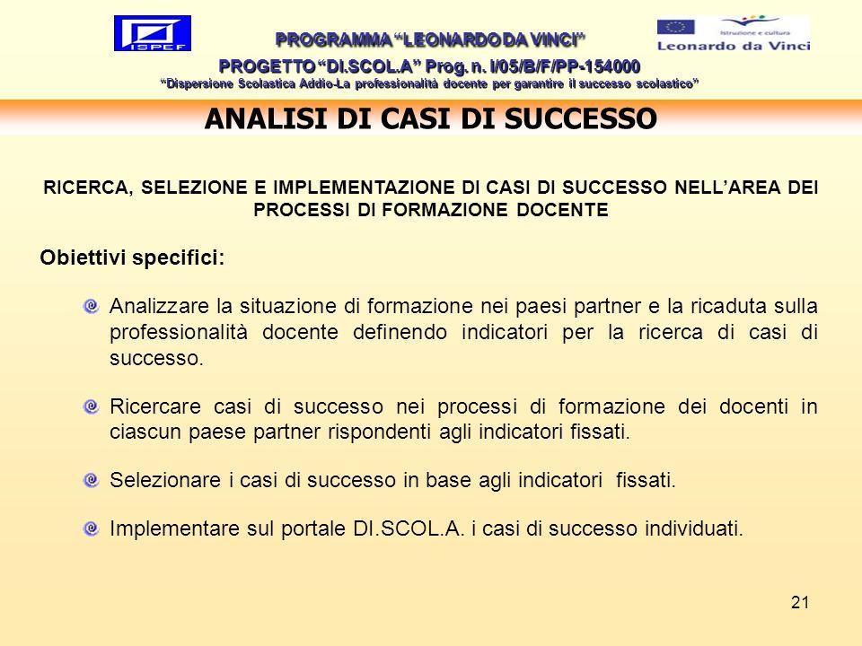 21 ANALISI DI CASI DI SUCCESSO Obiettivi specifici: Analizzare la situazione di formazione nei paesi partner e la ricaduta sulla professionalità docen