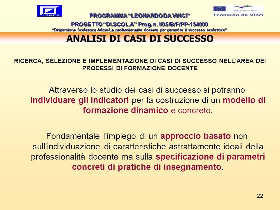 22 ANALISI DI CASI DI SUCCESSO Attraverso lo studio dei casi di successo si potranno individuare gli indicatori per la costruzione di un modello di fo