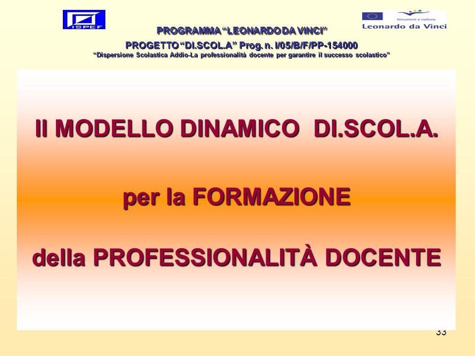 33 PROGRAMMA LEONARDO DA VINCI PROGETTO DI.SCOL.A Prog. n. I/05/B/F/PP-154000 Dispersione Scolastica Addio-La professionalità docente per garantire il