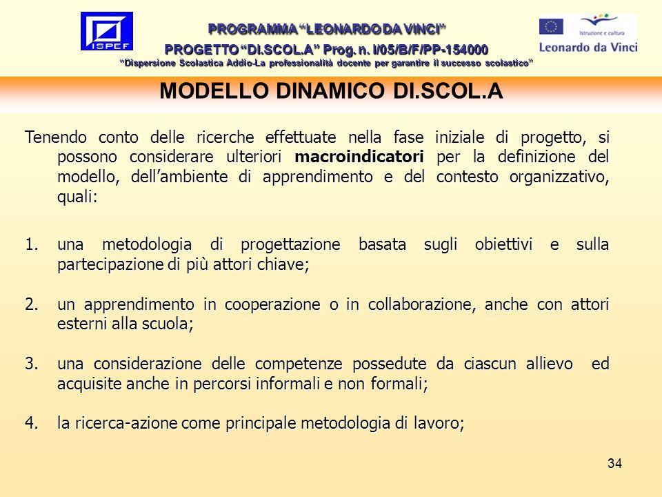 34 MODELLO DINAMICO DI.SCOL.A PROGRAMMA LEONARDO DA VINCI PROGETTO DI.SCOL.A Prog. n. I/05/B/F/PP-154000 Dispersione Scolastica Addio-La professionali