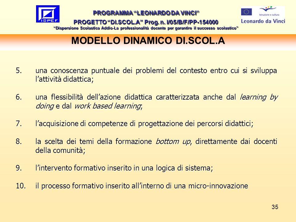 35 MODELLO DINAMICO DI.SCOL.A PROGRAMMA LEONARDO DA VINCI PROGETTO DI.SCOL.A Prog. n. I/05/B/F/PP-154000 Dispersione Scolastica Addio-La professionali