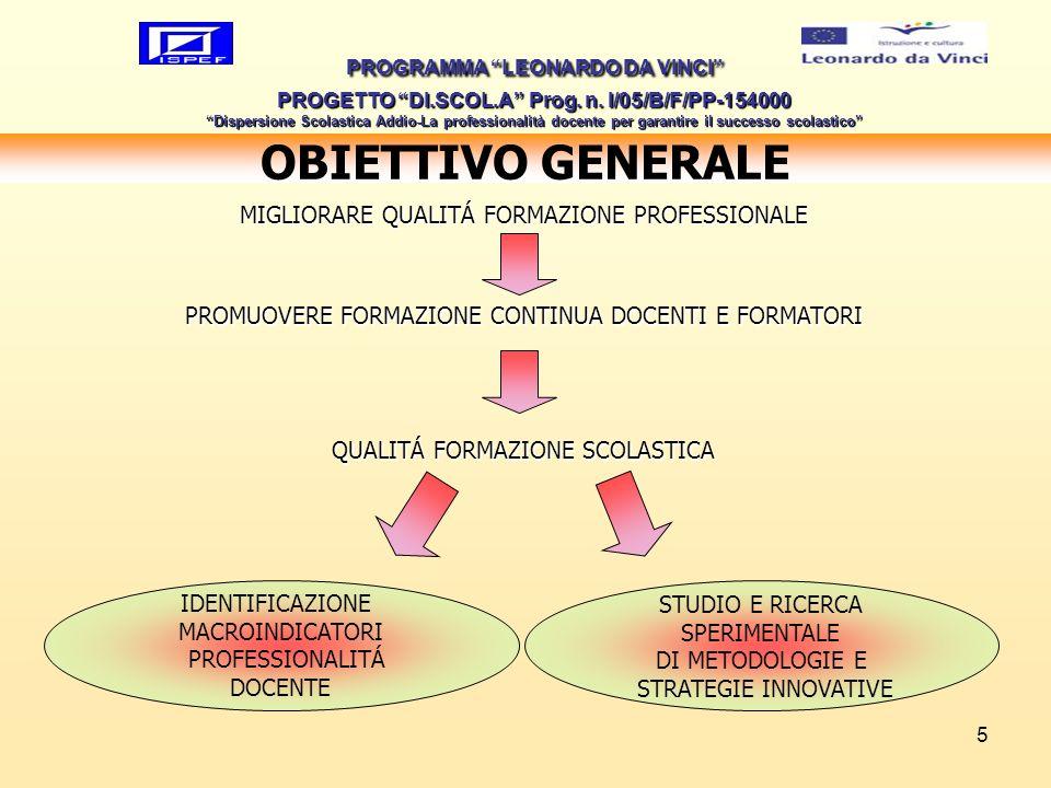 5 OBIETTIVO GENERALE MIGLIORARE QUALITÁ FORMAZIONE PROFESSIONALE PROMUOVERE FORMAZIONE CONTINUA DOCENTI E FORMATORI QUALITÁ FORMAZIONE SCOLASTICA PROG