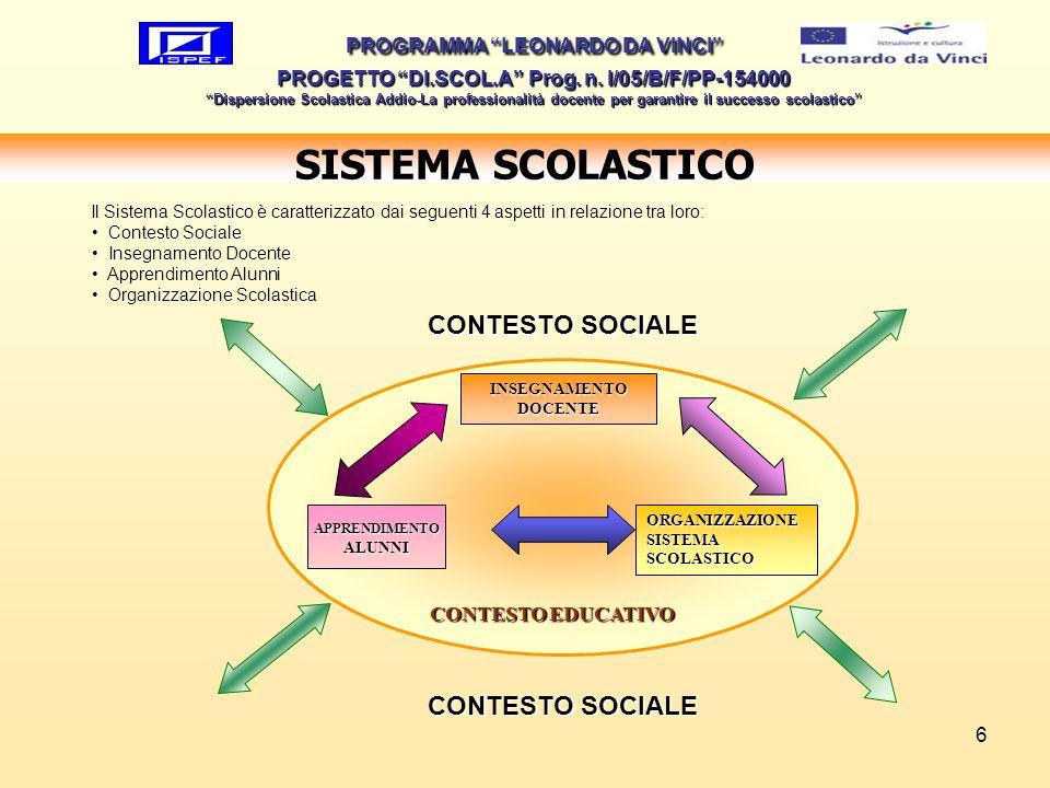 6 SISTEMA SCOLASTICO PROGRAMMA LEONARDO DA VINCI PROGETTO DI.SCOL.A Prog. n. I/05/B/F/PP-154000 Dispersione Scolastica Addio-La professionalità docent