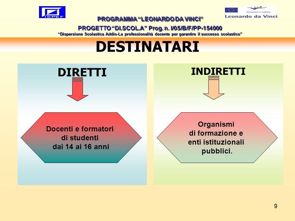 9 DIRETTI INDIRETTI Docenti e formatori di studenti dai 14 ai 16 anni Organismi di formazione e enti istituzionali pubblici. PROGRAMMA LEONARDO DA VIN