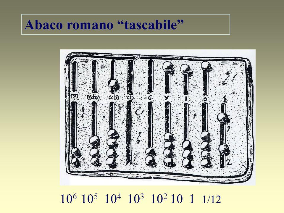 Abaco romano tascabile 10 6 10 5 10 4 10 3 10 2 10 1 1/12